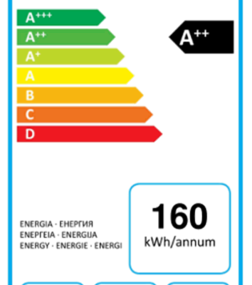 Miele F9252 I1 Energylabel