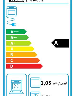 Miele H 6460 B Energylabel