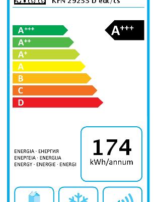 Miele KFN 29233 D edt/cs Energylabel