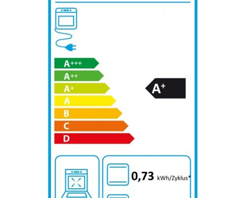 Neff C28CT24N0 Energielabel
